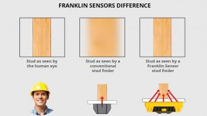 Franklin Sensors ProSensor Sensor Difference