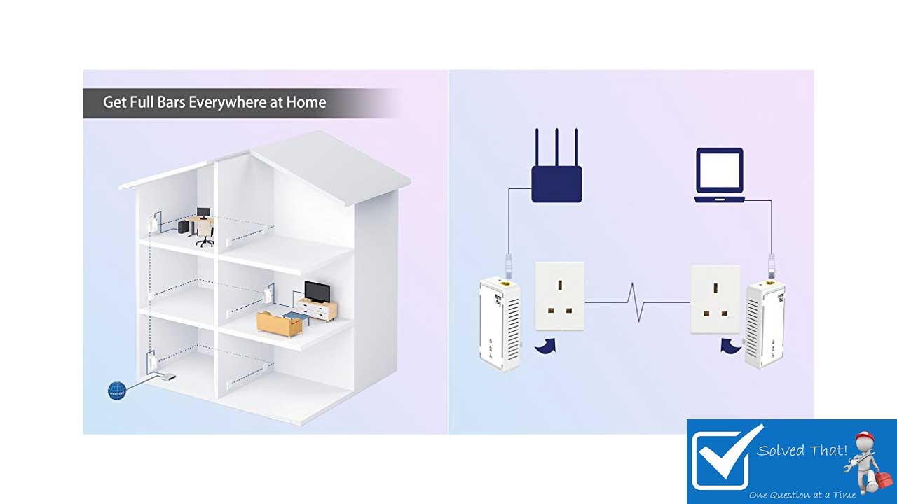 Picture of a Victony Powerline Network Adapter Kit 500Mbps
